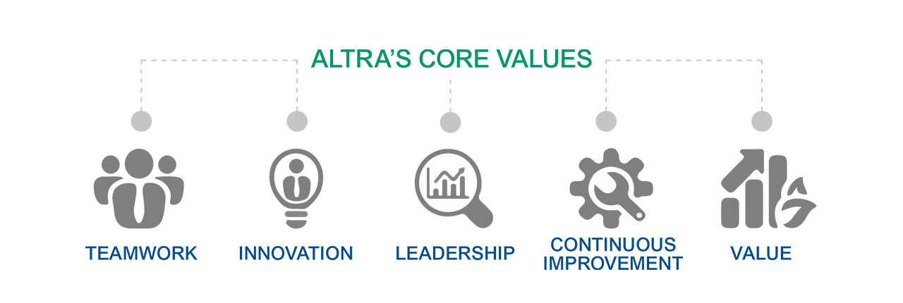 About Us - Altra Renewable Energy